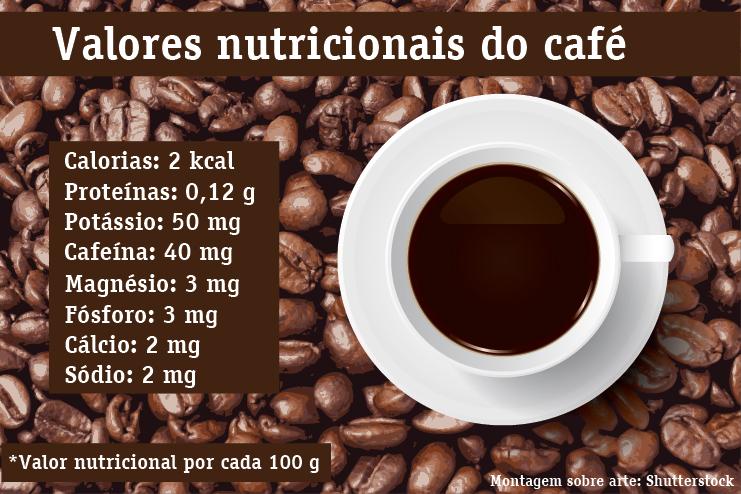 Os principais benefícios do café