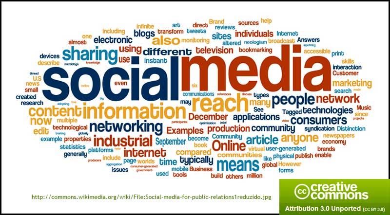 Portfolio Redes sociais